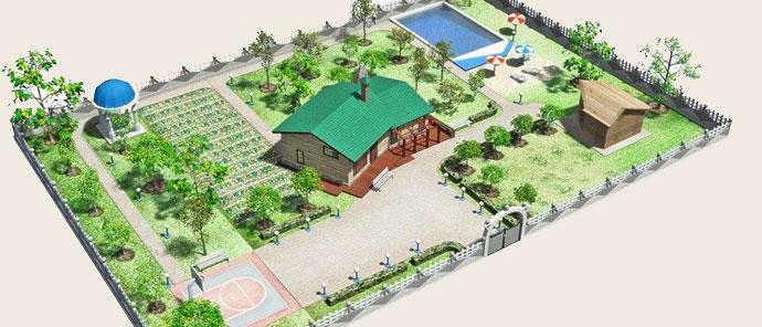 Нормы строительства на дачном участке: нормы застройки, санитарные нормы для дачных участков