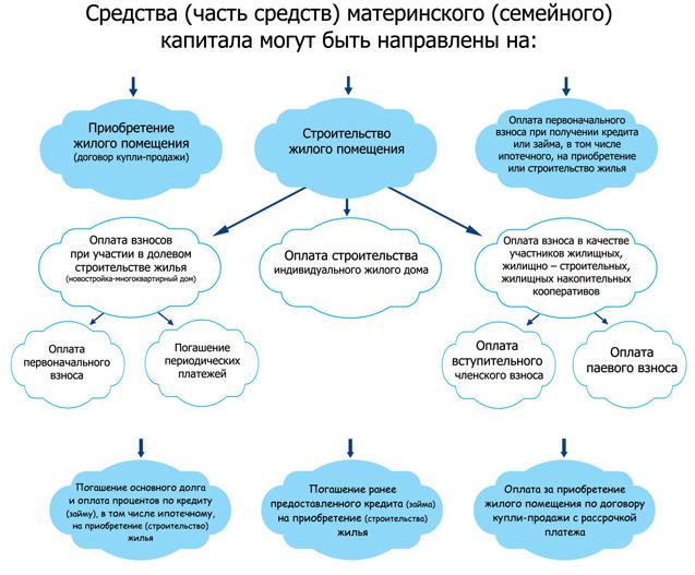 Белорусская почта Форум