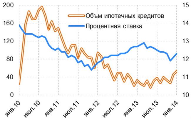 инвестиционная деятельность сбербанка рф 2006 год: